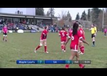 Maple Leafs v South Africa Select (Elite Women)